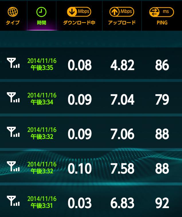 128kbps