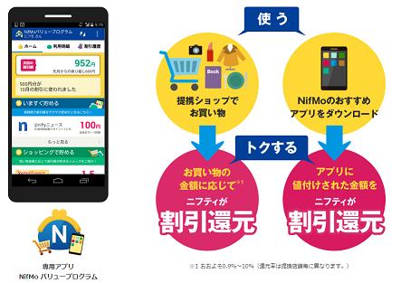 NifMoは最高の格安SIMになるか?バリュープログラムでワンコイン以下の最安料金、回線元がOCNでコスパが良くおすすめ