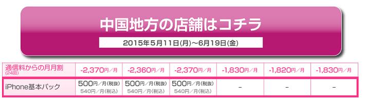 SoftBankが中国地方限定でiPhoneの機種変更を値上げ iPhone基本パック非加入時の月月割を減額