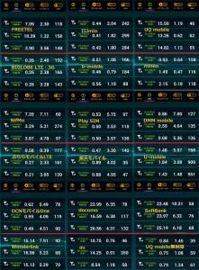 MVNO8月12時速度比較