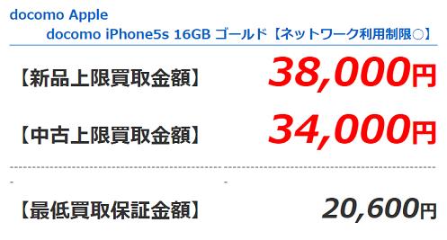 docomoのiPhone 5s/5cからiPhone 6sへ機種変更は、中古買い取り利用で価格も維持費も格安になる可能性(下取りよりも)