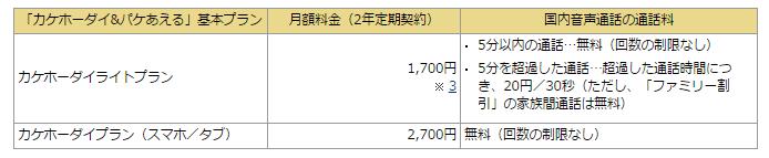 カケホーダイライトが誕生 基本料金が1,700円/月も、制約強めでメリットは4回線持ちから