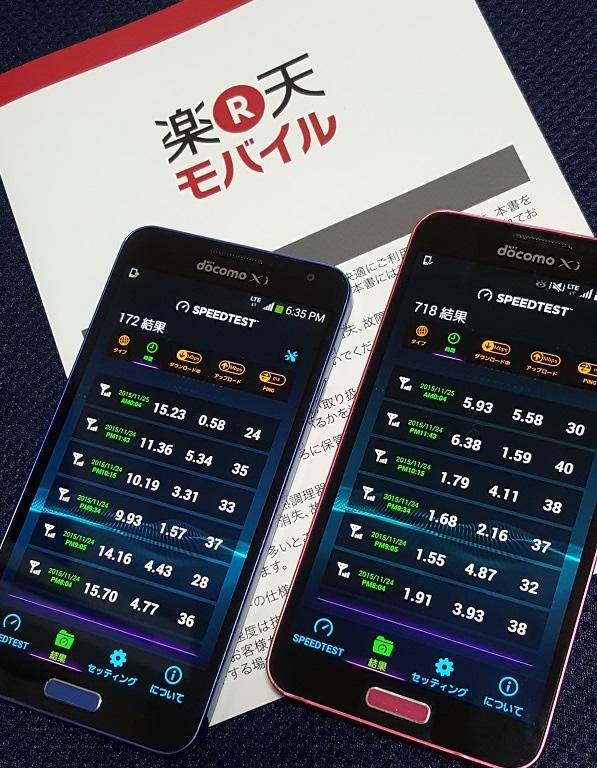 新APNに接続した楽天モバイルの速度状況(vdm.jp rmobile.jpの比較)