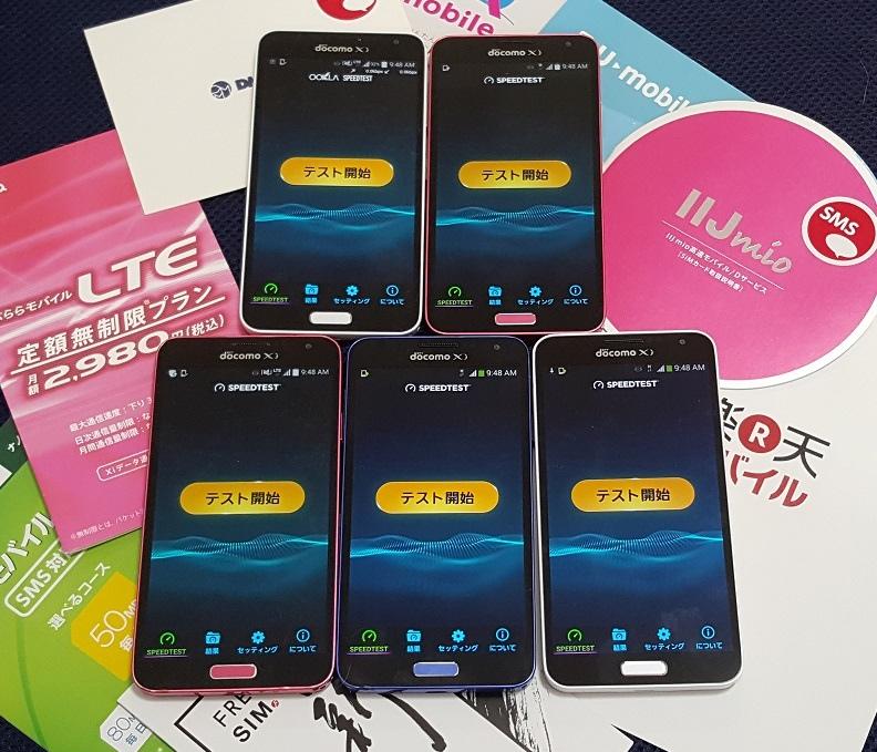 MVNO格安SIMの速度比較 8月編