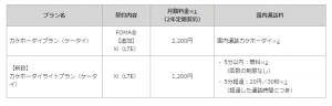 ドコモガラケー AQUOSケータイ SH-01Jの価格と料金プラン・維持費、機能について