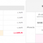 iPhone 5sの格安スマホ化が加速!Y!mobileとUQ mobileで分割1,980円、一括なら最安180円の格安運用が可能に