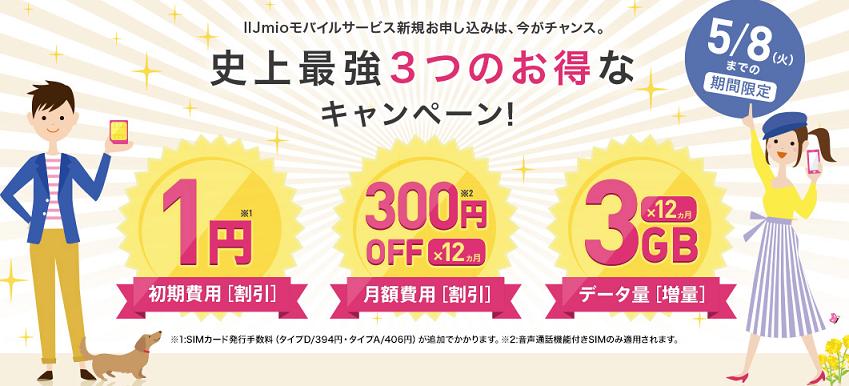 IIJmio、初期費用1円+データ容量3GB追加+300円引きの「史上最強3つのお得なキャンペーン!」を実施