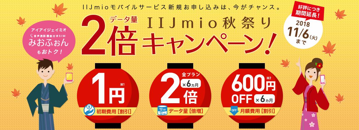 IIJmio10月のキャンペーン、音声SIM600円割引9ヶ月+データ量2倍+事務手数料1円の『秋祭りデータ量2倍キャンペーン』を実施中
