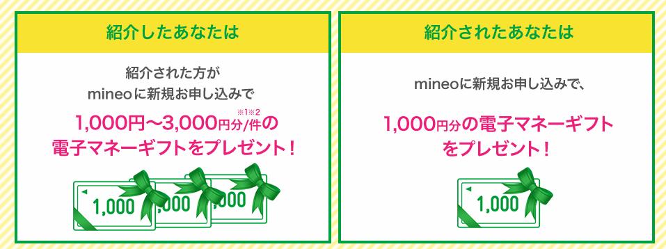 mineoの紹介キャンペーンで1,000円分のギフト券プレゼント エントリーコードをプラスすると初期費用が実質無料に