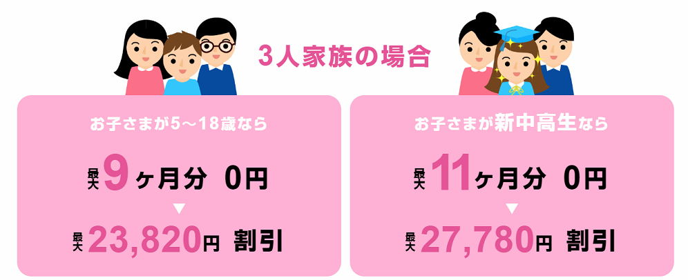 AQUOS Zeroの価格が発表、月月割は2,280円で機種変更は実質4万円台 ※1/31まで